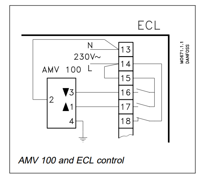 DAnfoss EMV 100 ventil.png